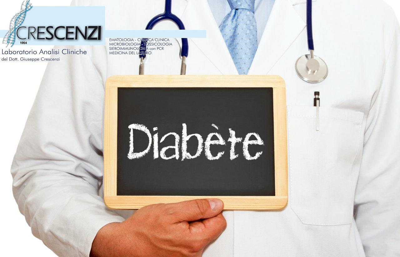🔴 Presunti sintomi da DIABETE? Effettua immediatamente uno screening dell